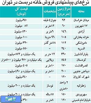 اجرای درب اتوماتیک کشویی اسلایدینگ در خانه معلم منطقه تهران میدان ده دی مشهد این سیستم با قیمت مناسب